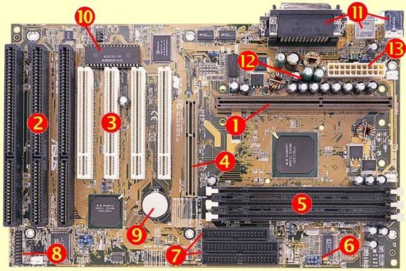 case study of motherboard